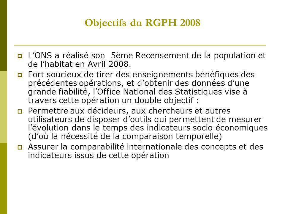 Objectifs du RGPH 2008 LONS a réalisé son 5ème Recensement de la population et de lhabitat en Avril 2008. Fort soucieux de tirer des enseignements bén