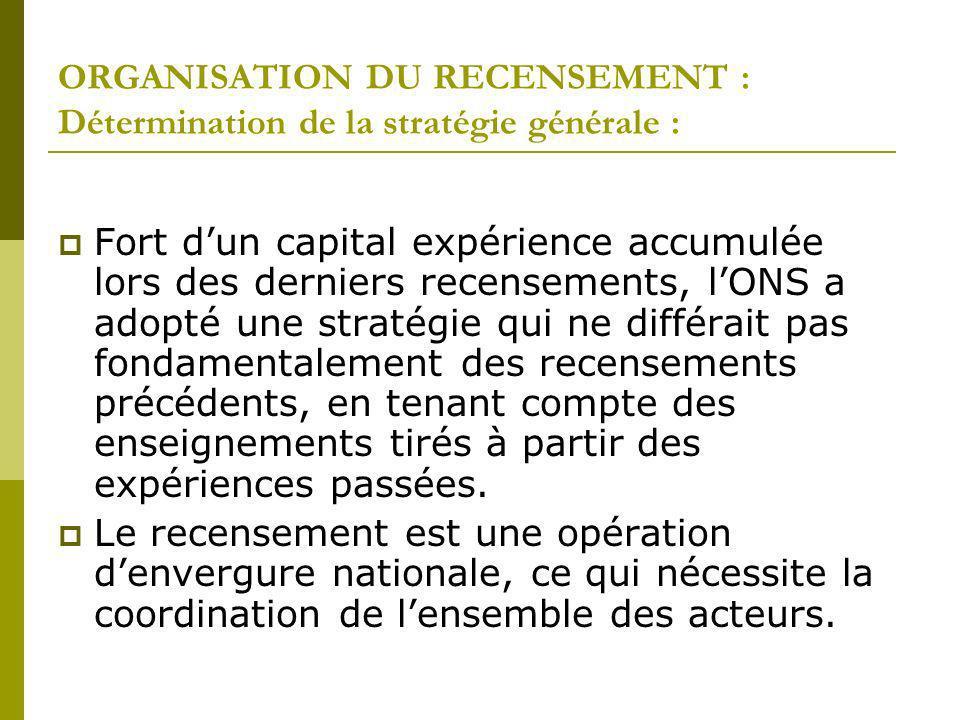 ORGANISATION DU RECENSEMENT : Détermination de la stratégie générale : Fort dun capital expérience accumulée lors des derniers recensements, lONS a ad