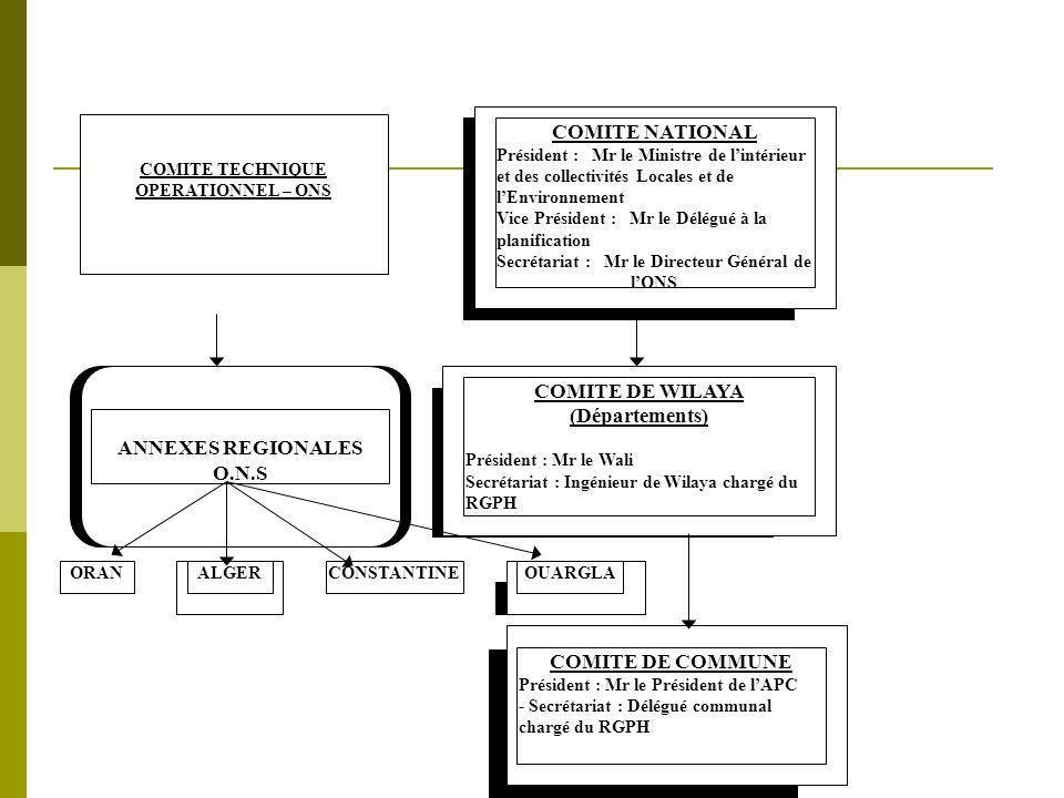 Attributions et les missions des organes et structures du RGPH Le Comité National : Les autres membres composant cet organe sont les représentants de lensembles des ministères.