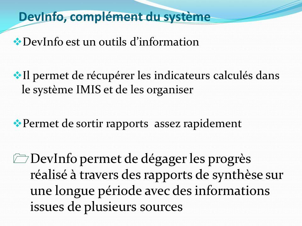 DevInfo, complément du système DevInfo est un outils dinformation Il permet de récupérer les indicateurs calculés dans le système IMIS et de les organ