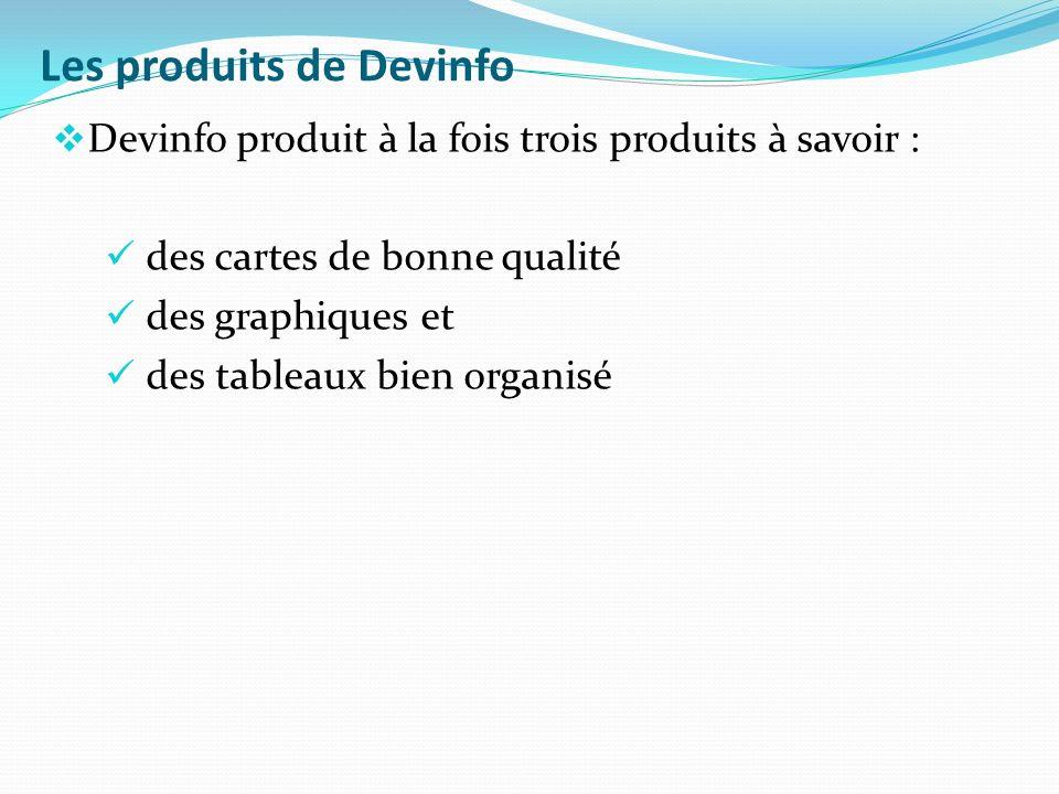Les produits de Devinfo Devinfo produit à la fois trois produits à savoir : des cartes de bonne qualité des graphiques et des tableaux bien organisé
