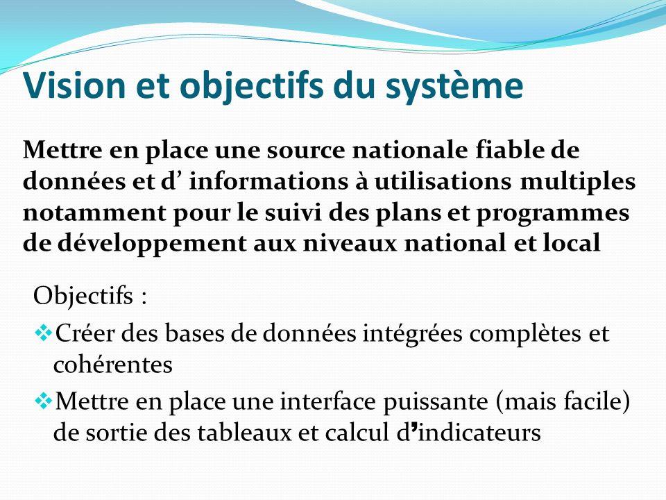 Vision et objectifs du système Mettre en place une source nationale fiable de données et d informations à utilisations multiples notamment pour le sui