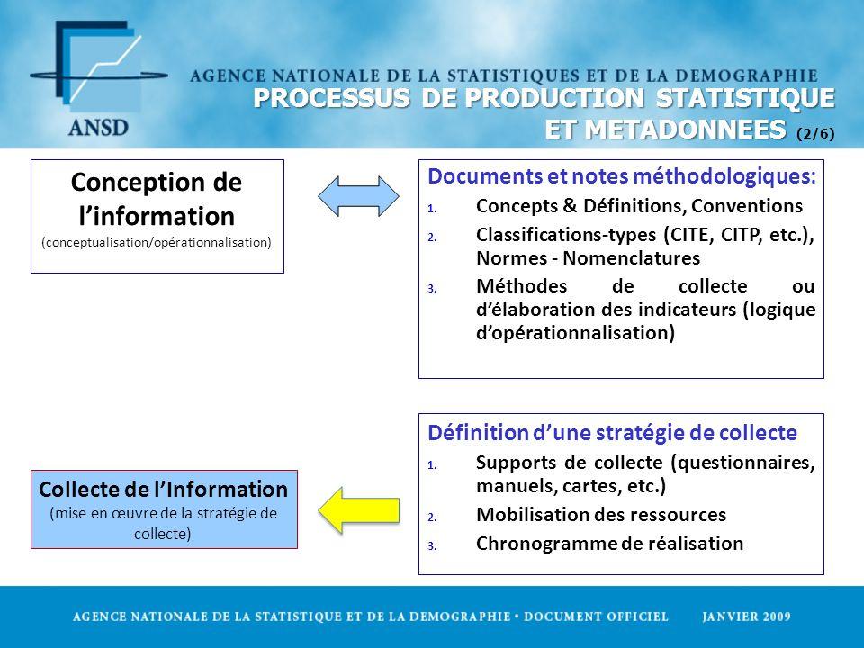 PROCESSUS DE PRODUCTION STATISTIQUE ET METADONNEES PROCESSUS DE PRODUCTION STATISTIQUE ET METADONNEES (2/6) Conception de linformation (conceptualisat