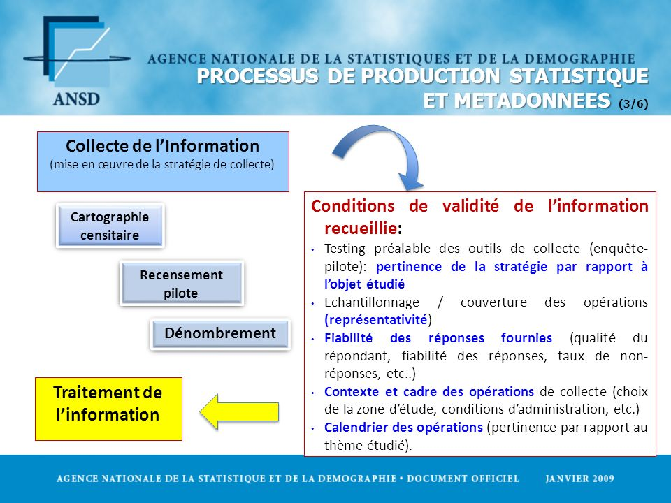 PROCESSUS DE PRODUCTION STATISTIQUE ET METADONNEES PROCESSUS DE PRODUCTION STATISTIQUE ET METADONNEES (3/6) Conditions de validité de linformation rec