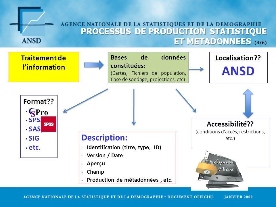 PROCESSUS DE PRODUCTION STATISTIQUE ET METADONNEES PROCESSUS DE PRODUCTION STATISTIQUE ET METADONNEES (4/6) Bases de données constituées: (Cartes, Fic