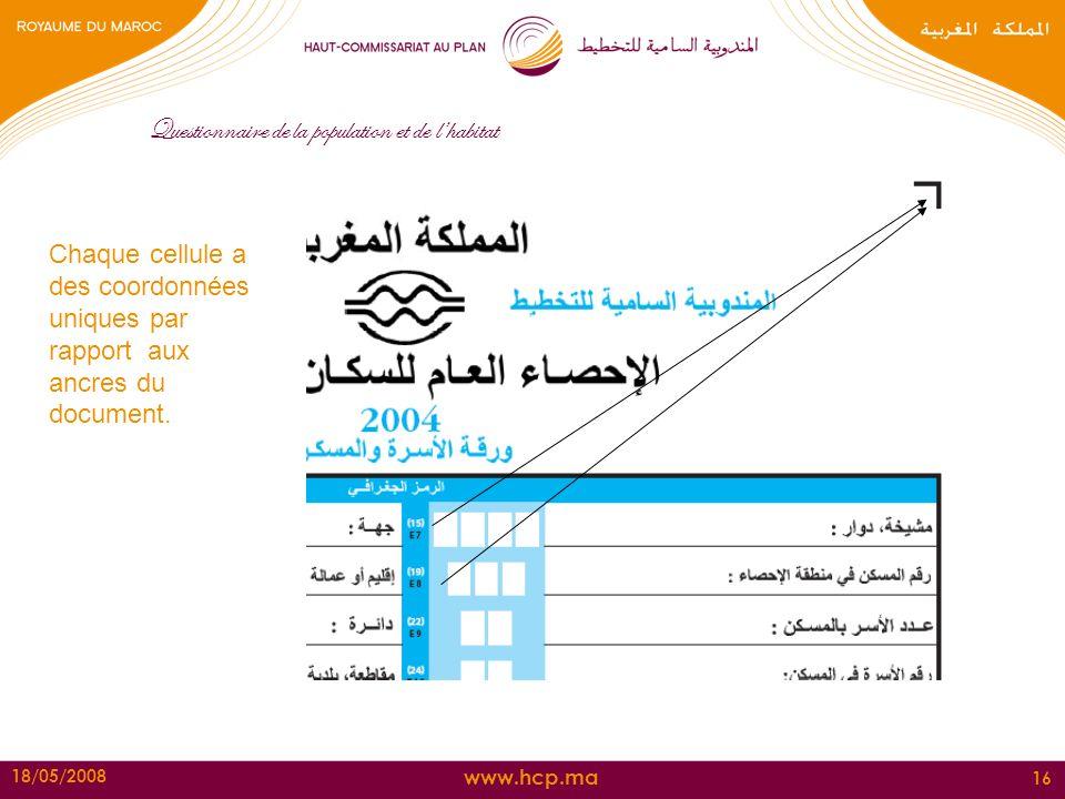www.hcp.ma 18/05/2008 16 Questionnaire de la population et de lhabitat Chaque cellule a des coordonnées uniques par rapport aux ancres du document.