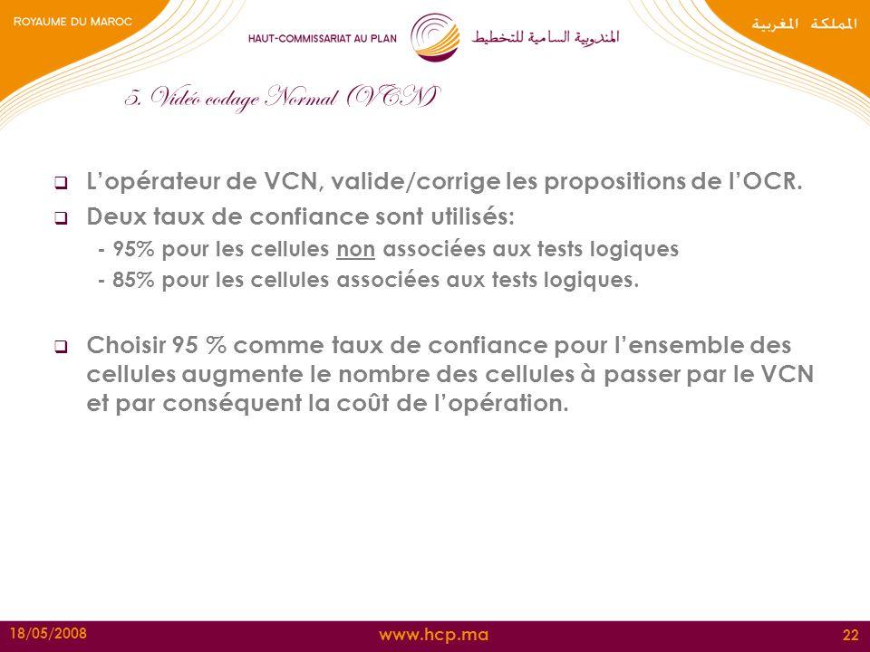 www.hcp.ma 18/05/2008 22 5. Vidéo codage Normal (VCN) Lopérateur de VCN, valide/corrige les propositions de lOCR. Deux taux de confiance sont utilisés