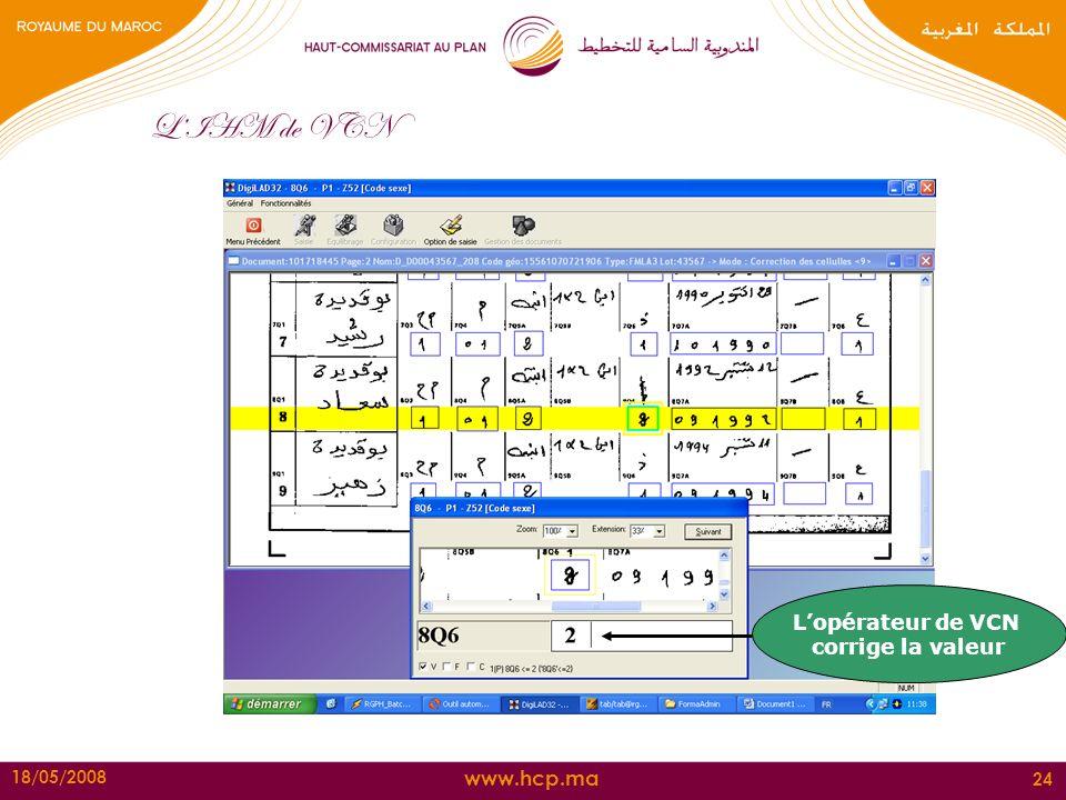 www.hcp.ma 18/05/2008 24 LIHM de VCN Lopérateur de VCN corrige la valeur