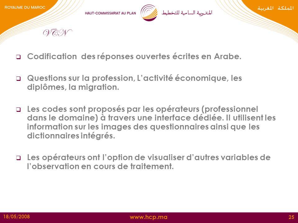 www.hcp.ma 18/05/2008 25 VCN Codification des réponses ouvertes écrites en Arabe. Questions sur la profession, Lactivité économique, les diplômes, la