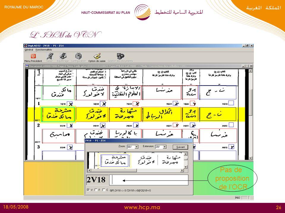 www.hcp.ma 18/05/2008 26 L IHM du VCN Pas de proposition de lOCR