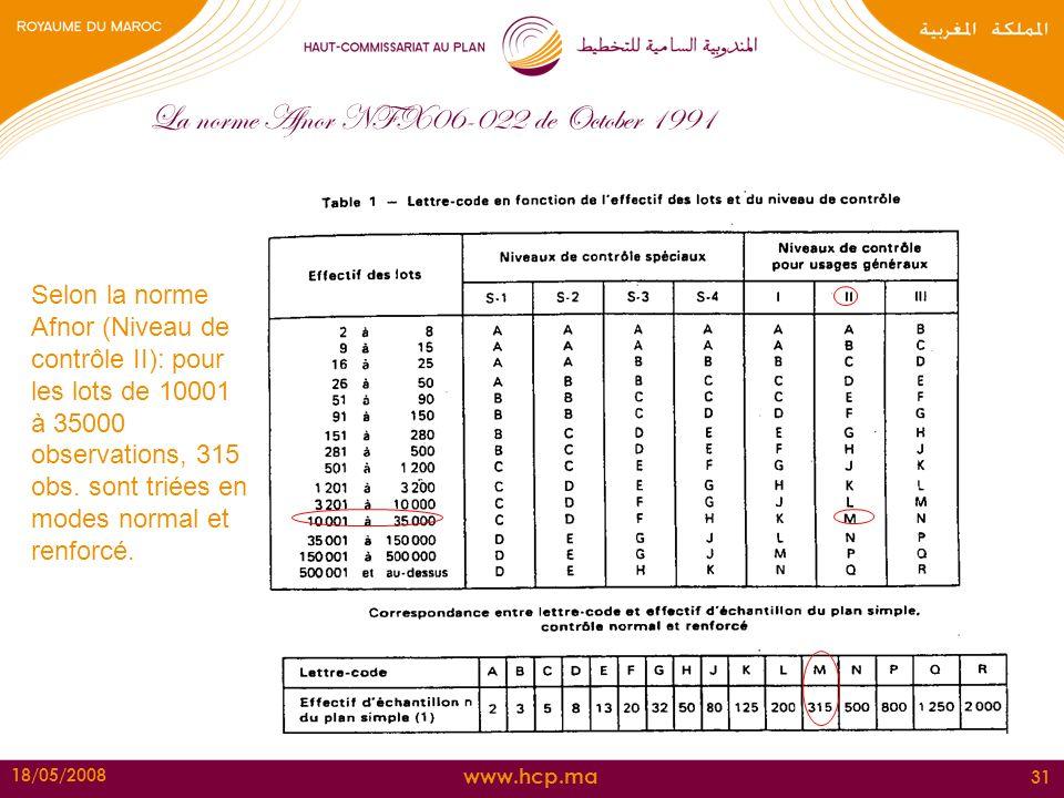 www.hcp.ma 18/05/2008 31 La norme Afnor NFX06-022 de October 1991 Selon la norme Afnor (Niveau de contrôle II): pour les lots de 10001 à 35000 observa