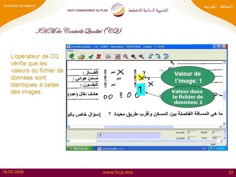 www.hcp.ma 18/05/2008 33 IHM de Contrôle Qualité (CQ) Valeur de limage: 1 Valeur dans le fichier de données: 1 Lopérateur de CQ vérifie que les valeur