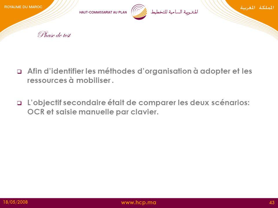 www.hcp.ma 18/05/2008 43 Phase de test Afin didentifier les méthodes dorganisation à adopter et les ressources à mobiliser. Lobjectif secondaire était