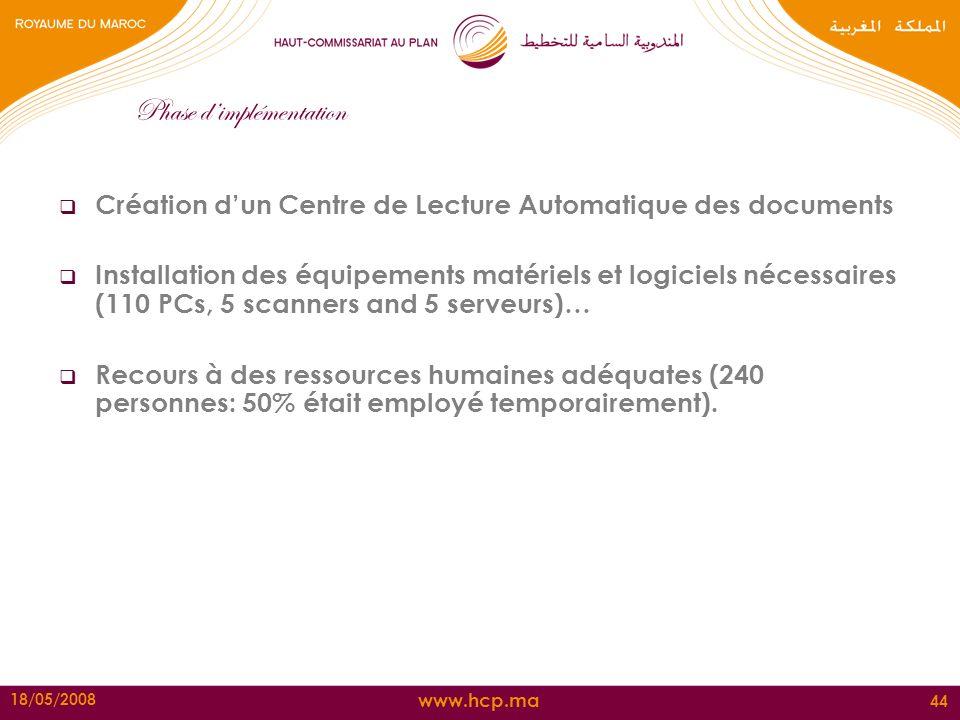 www.hcp.ma 18/05/2008 44 Phase dimplémentation Création dun Centre de Lecture Automatique des documents Installation des équipements matériels et logi