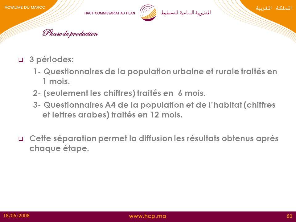 www.hcp.ma 18/05/2008 50 Phase de production 3 périodes: 1- Questionnaires de la population urbaine et rurale traités en 1 mois. 2- (seulement les chi