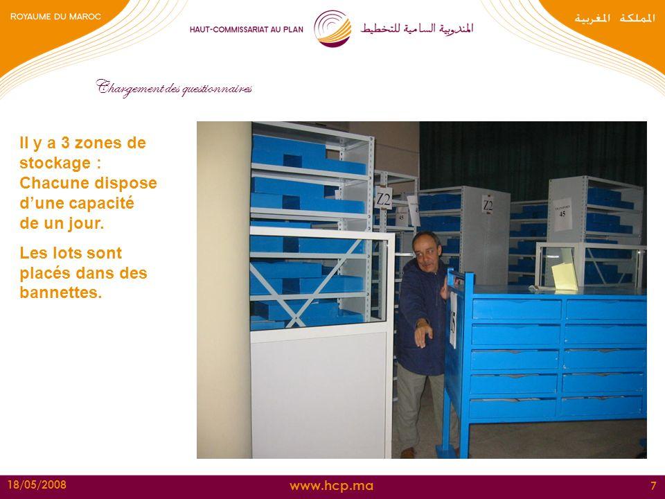 www.hcp.ma 18/05/2008 7 Il y a 3 zones de stockage : Chacune dispose dune capacité de un jour. Les lots sont placés dans des bannettes. Chargement des