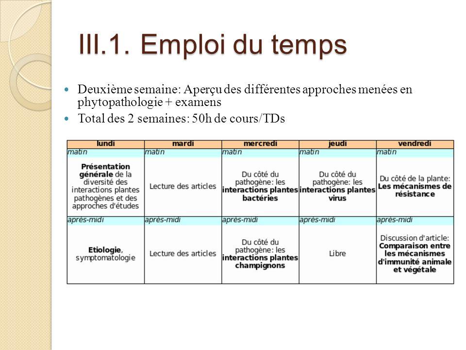 III.1. Emploi du temps Deuxième semaine: Aperçu des différentes approches menées en phytopathologie + examens Total des 2 semaines: 50h de cours/TDs