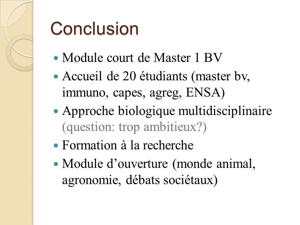 Conclusion Module court de Master 1 BV Accueil de 20 étudiants (master bv, immuno, capes, agreg, ENSA) Approche biologique multidisciplinaire (questio