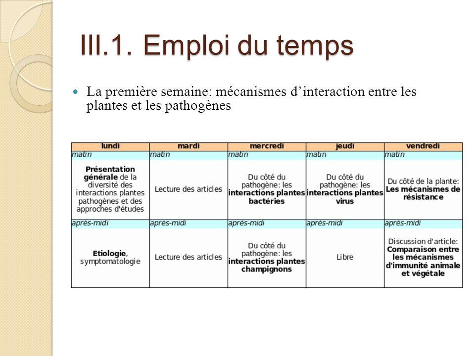 III.1. Emploi du temps La première semaine: mécanismes dinteraction entre les plantes et les pathogènes