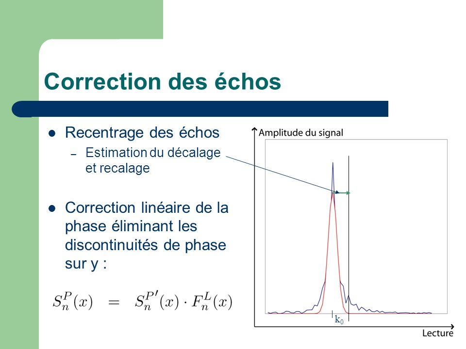 Correction des échos Recentrage des échos – Estimation du décalage et recalage Correction linéaire de la phase éliminant les discontinuités de phase sur y : k0k0