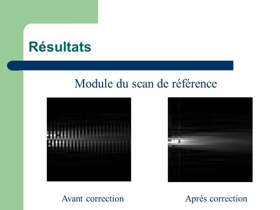 Résultats Avant correctionAprès correction Module du scan de référence
