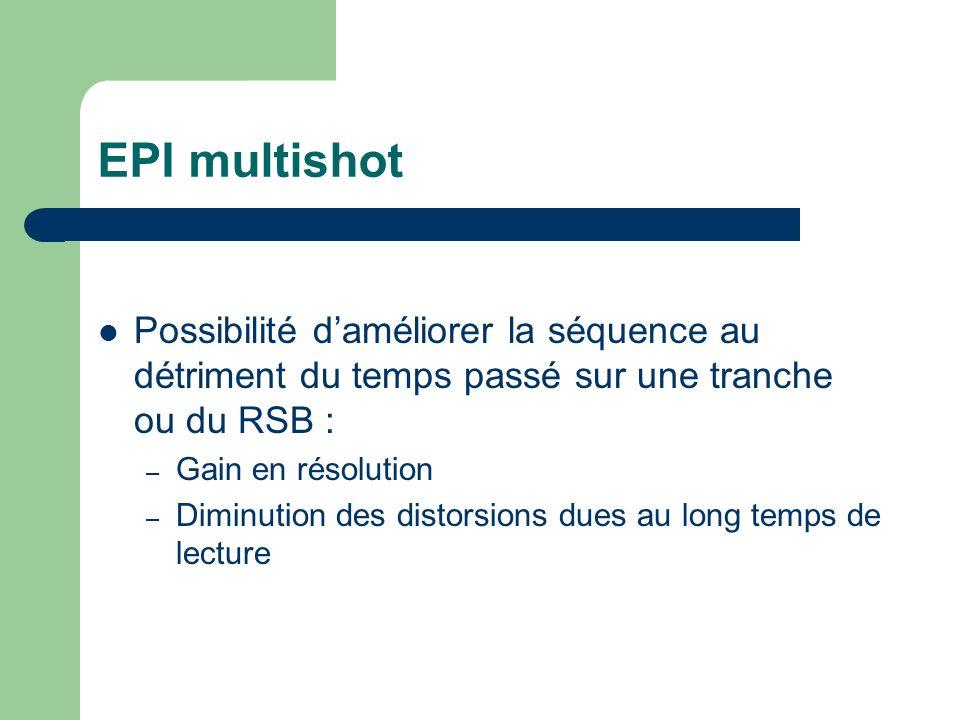 EPI multishot Possibilité daméliorer la séquence au détriment du temps passé sur une tranche ou du RSB : – Gain en résolution – Diminution des distorsions dues au long temps de lecture