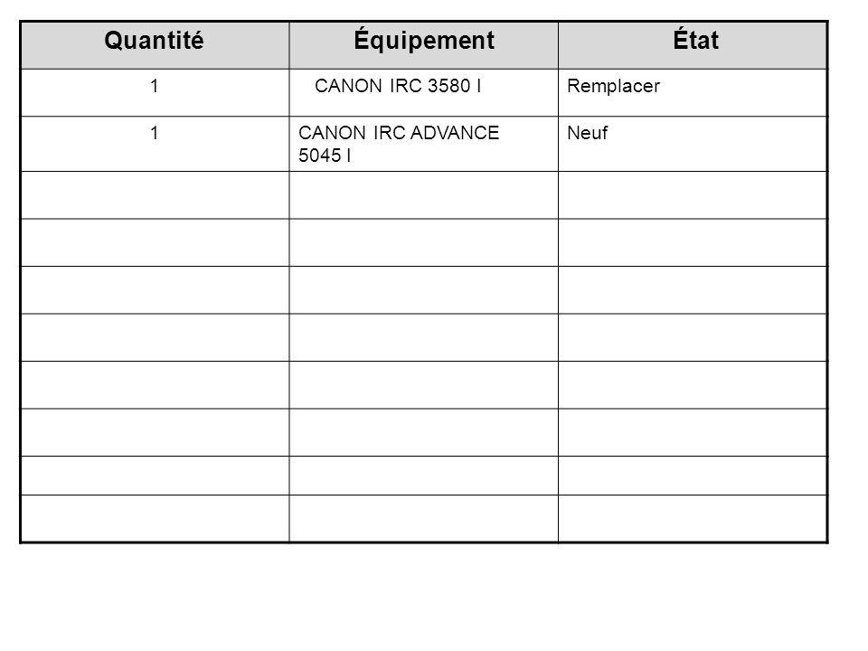 QuantitéÉquipement État 1 CANON IRC 3580 IRemplacer 1CANON IRC ADVANCE 5045 I Neuf
