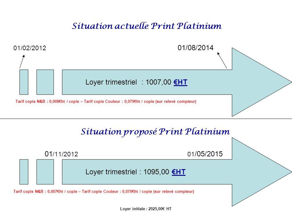 Modalités du Partenariat Print Platinium Budget de 21 886,60 ttc pour une participation commerciale sur le contrat en cours.
