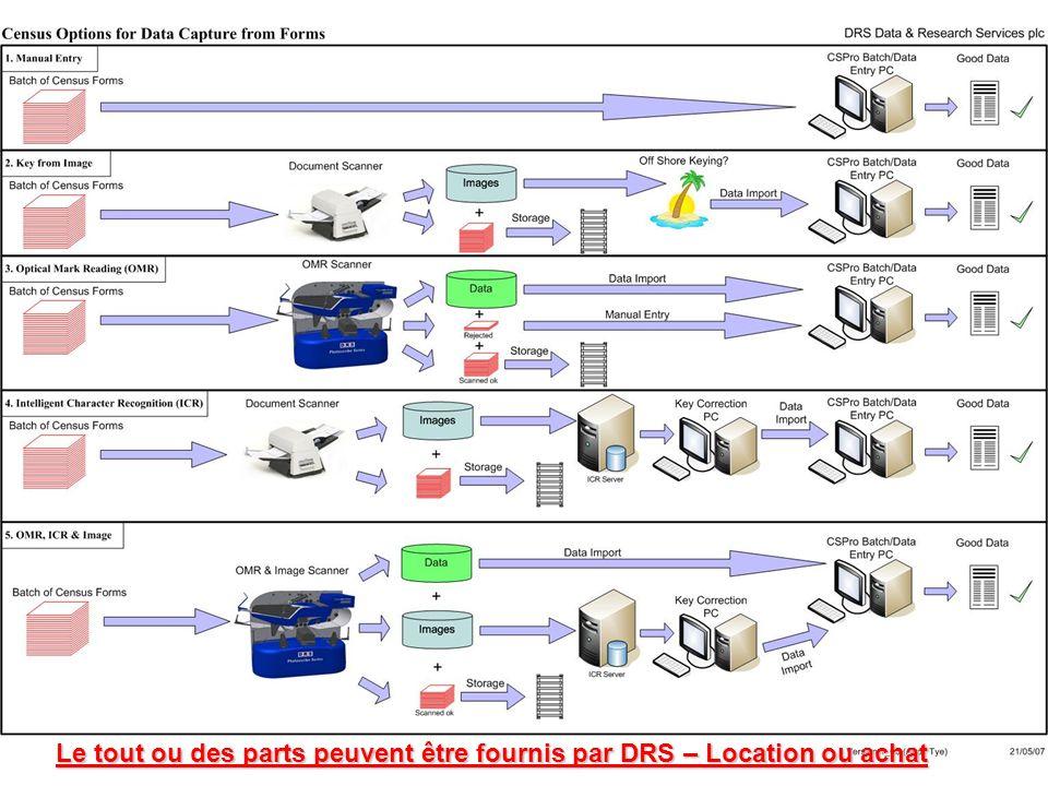 Le tout ou des parts peuvent être fournis par DRS – Location ou achat