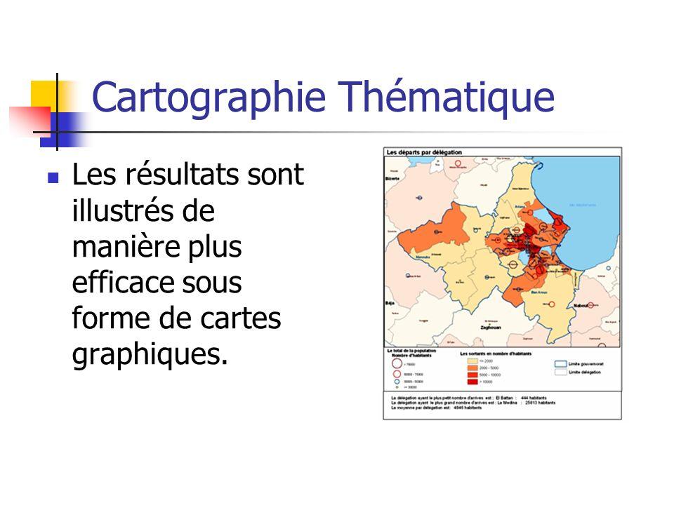 Cartographie Thématique Les résultats sont illustrés de manière plus efficace sous forme de cartes graphiques.