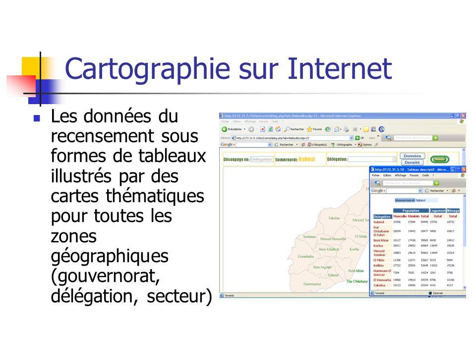 Les données du recensement sous formes de tableaux illustrés par des cartes thématiques pour toutes les zones géographiques (gouvernorat, délégation,