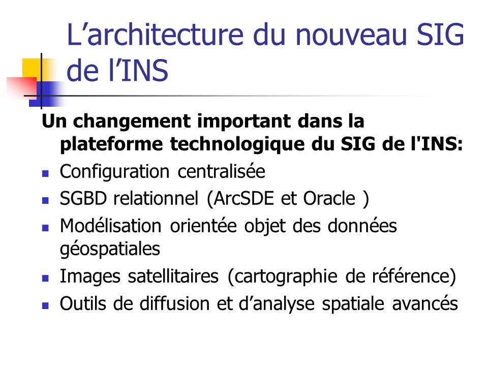 Larchitecture du nouveau SIG de lINS Un changement important dans la plateforme technologique du SIG de l'INS: Configuration centralisée SGBD relation
