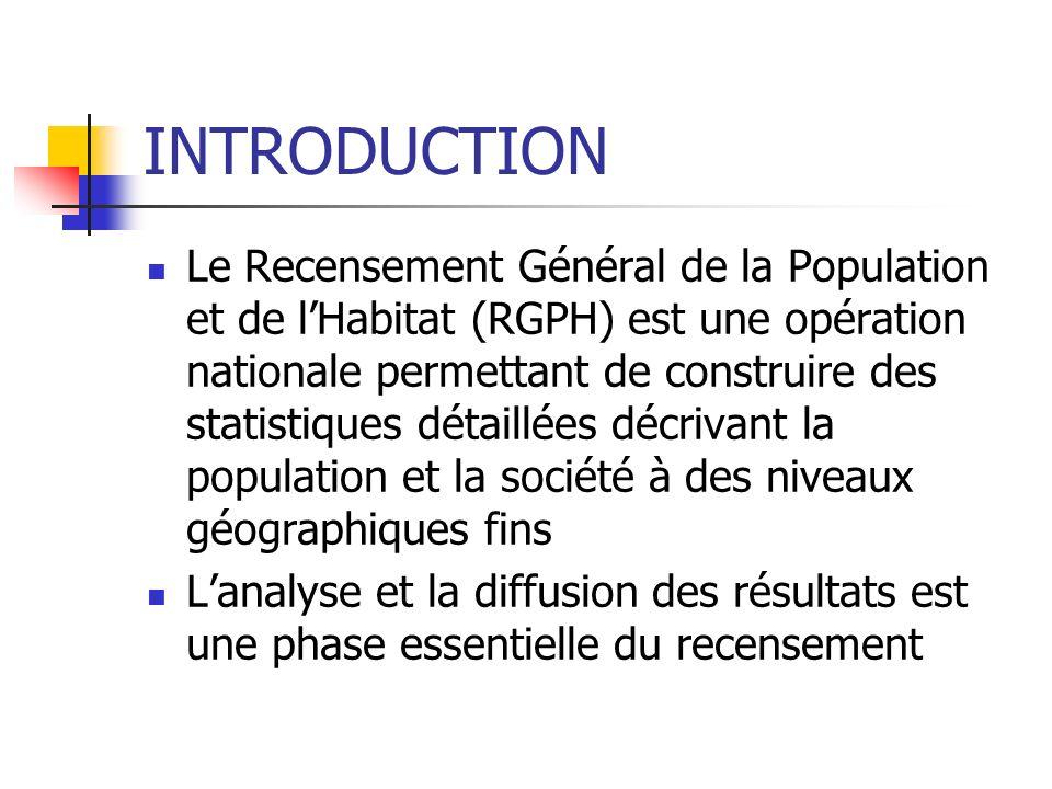 INTRODUCTION Le Recensement Général de la Population et de lHabitat (RGPH) est une opération nationale permettant de construire des statistiques détai