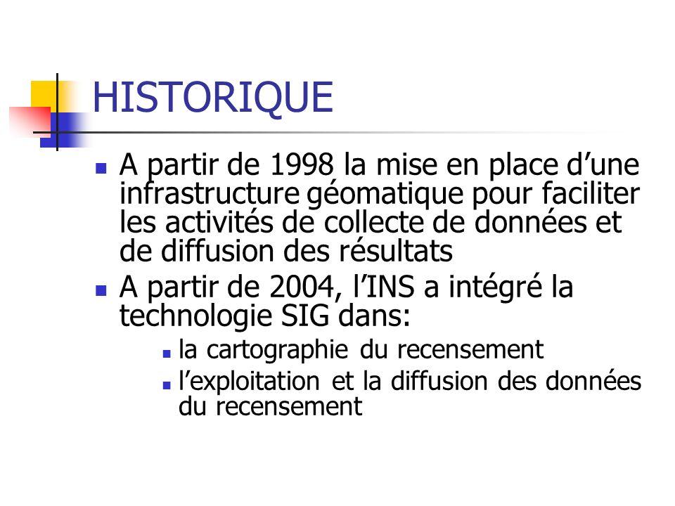 HISTORIQUE A partir de 1998 la mise en place dune infrastructure géomatique pour faciliter les activités de collecte de données et de diffusion des ré
