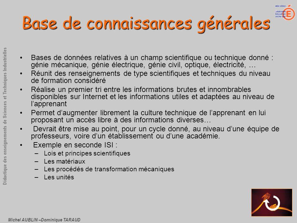 Michel AUBLIN –Dominique TARAUD Didactique des enseignements de Sciences et Techniques Industrielles Base de connaissances générales Bases de données