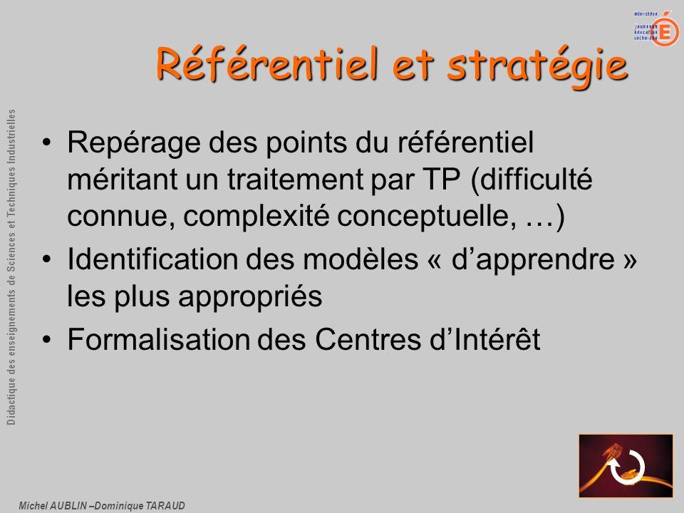 Michel AUBLIN –Dominique TARAUD Didactique des enseignements de Sciences et Techniques Industrielles Référentiel et stratégie Repérage des points du r