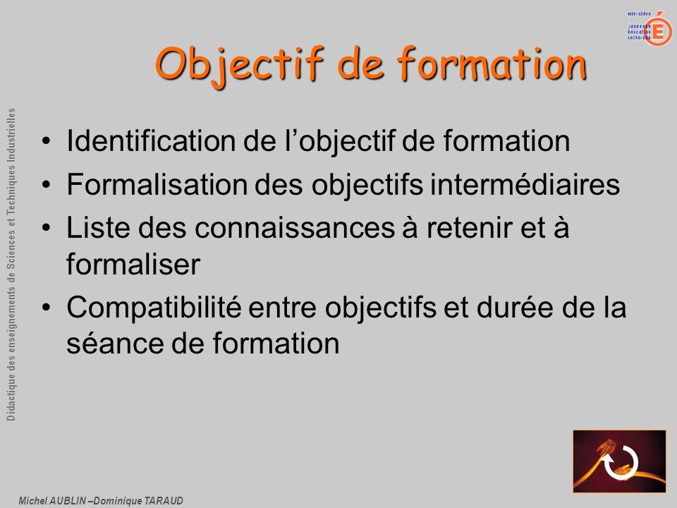 Michel AUBLIN –Dominique TARAUD Didactique des enseignements de Sciences et Techniques Industrielles Objectif de formation Identification de lobjectif