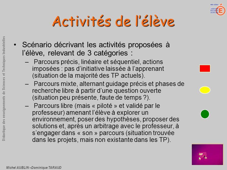 Michel AUBLIN –Dominique TARAUD Didactique des enseignements de Sciences et Techniques Industrielles Activités de lélève Scénario décrivant les activi