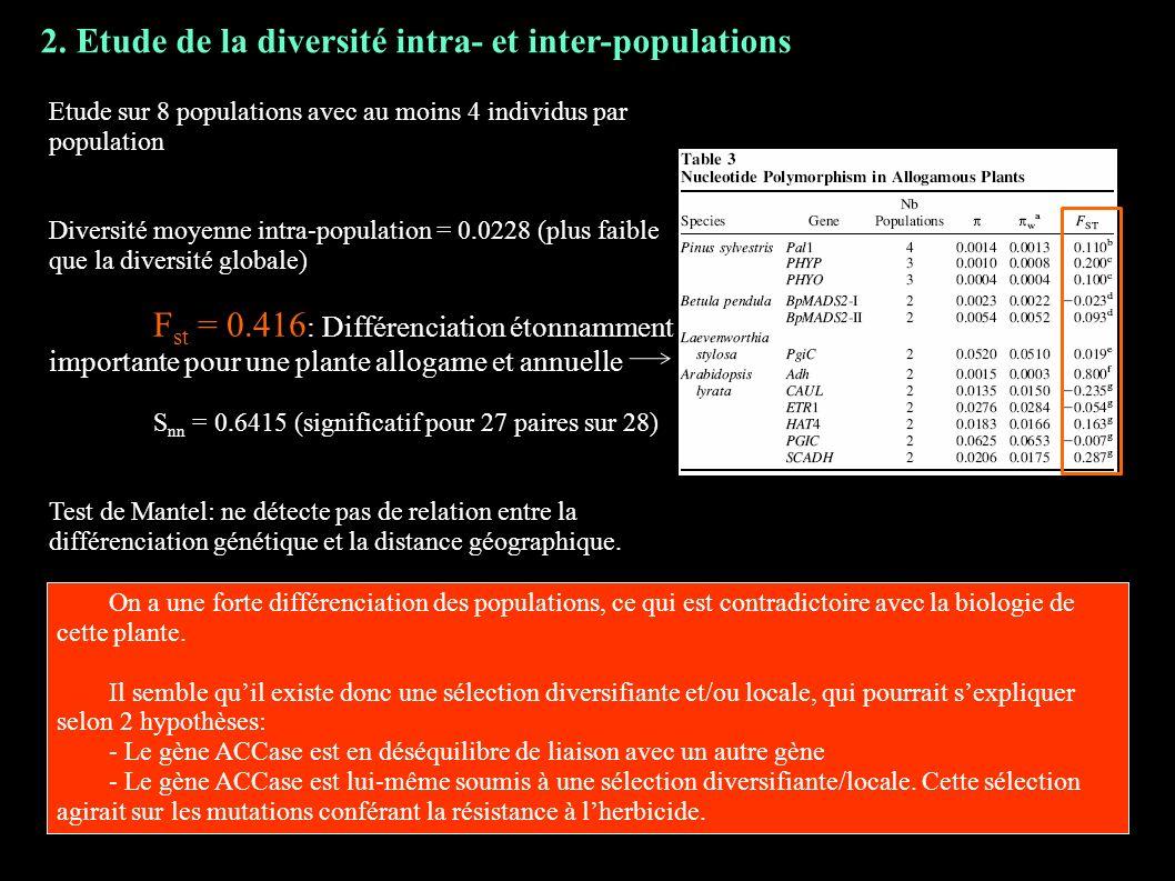 2. Etude de la diversité intra- et inter-populations Etude sur 8 populations avec au moins 4 individus par population Diversité moyenne intra-populati