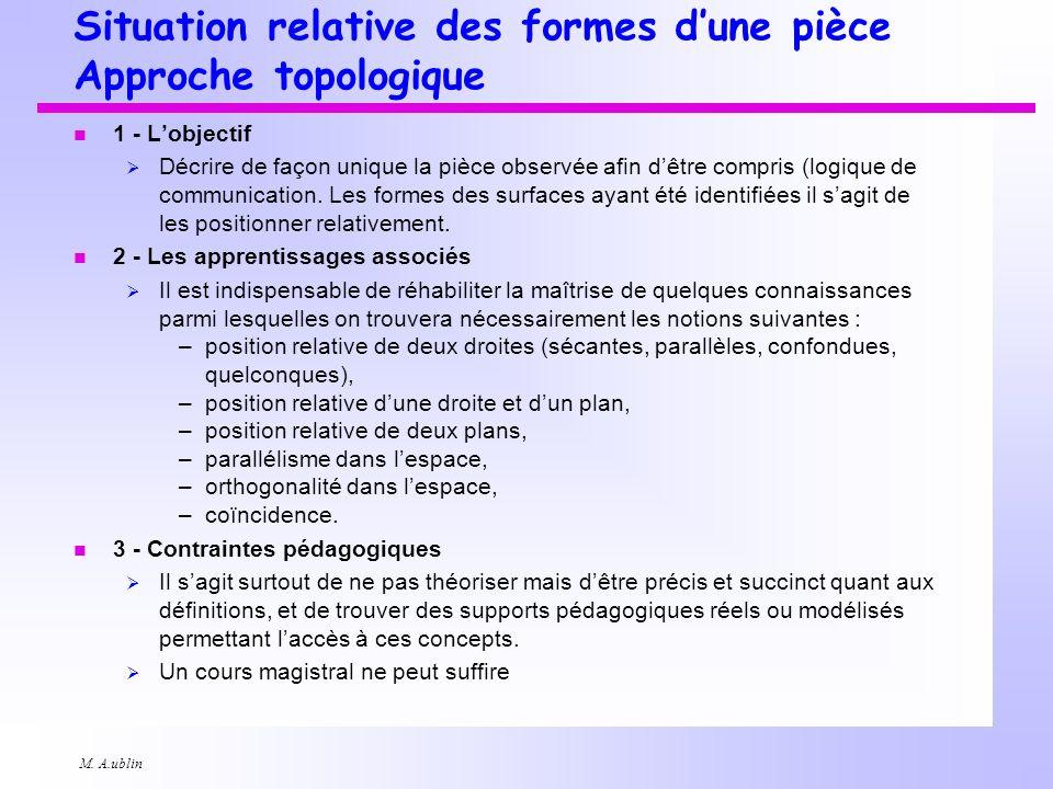 M. A.ublin Situation relative des formes dune pièce Approche topologique n 1 - Lobjectif Décrire de façon unique la pièce observée afin dêtre compris