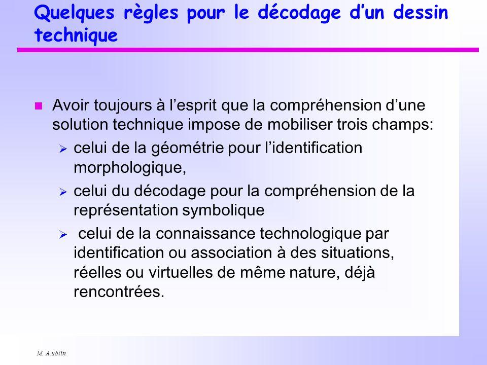 M. A.ublin Quelques règles pour le décodage dun dessin technique n Avoir toujours à lesprit que la compréhension dune solution technique impose de mob