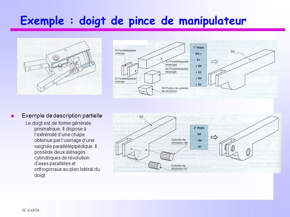 M. A.ublin Exemple : doigt de pince de manipulateur n Exemple de description partielle Le doigt est de forme générale prismatique. Il dispose à lextré