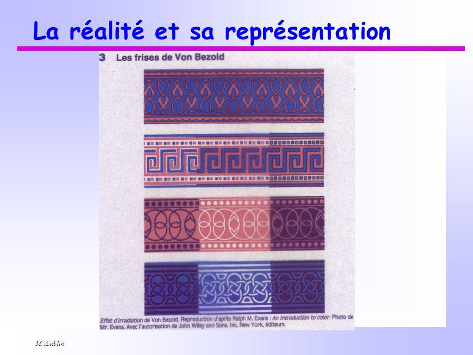 M. A.ublin La réalité et sa représentation