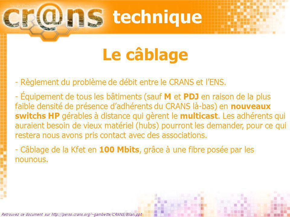 technique Retrouvez ce document sur http://perso.crans.org/~gambette/CRANS/Bilan.ppt Le câblage - Règlement du problème de débit entre le CRANS et lEN