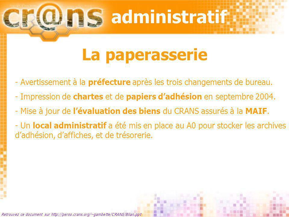 Retrouvez ce document sur http://perso.crans.org/~gambette/CRANS/Bilan.ppt La paperasserie - Avertissement à la préfecture après les trois changements