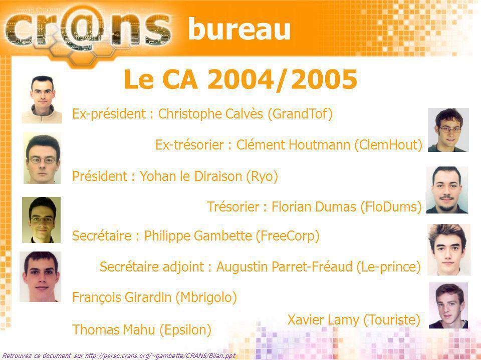 bureau Trésorier : Florian Dumas (FloDums) Retrouvez ce document sur http://perso.crans.org/~gambette/CRANS/Bilan.ppt Le CA 2004/2005 Secrétaire : Phi