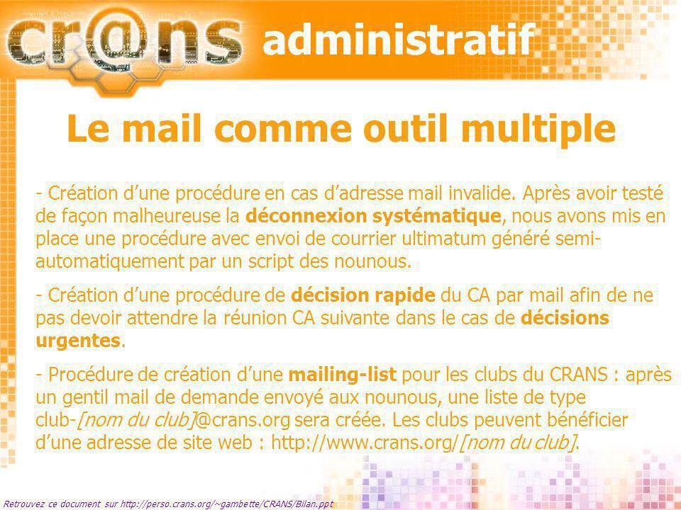 Retrouvez ce document sur http://perso.crans.org/~gambette/CRANS/Bilan.ppt Le mail comme outil multiple - Création dune procédure en cas dadresse mail