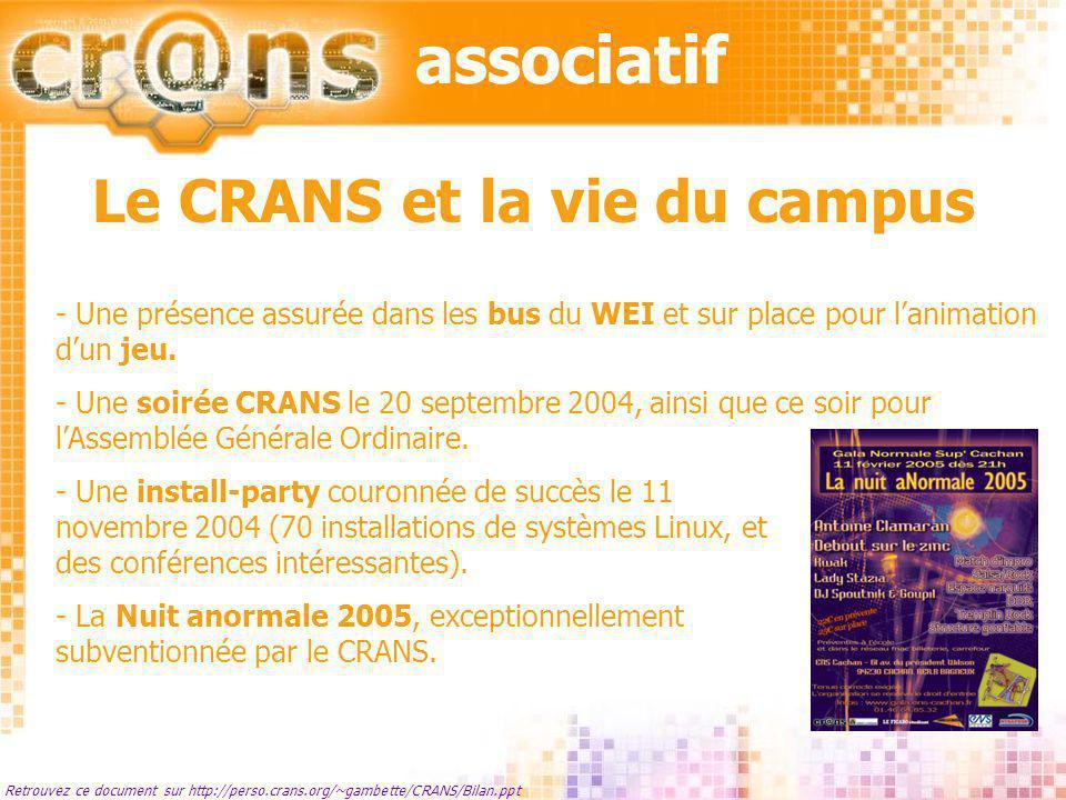 associatif Retrouvez ce document sur http://perso.crans.org/~gambette/CRANS/Bilan.ppt Un intérêt variable des adhérents - Peu de candidats pour le CA.