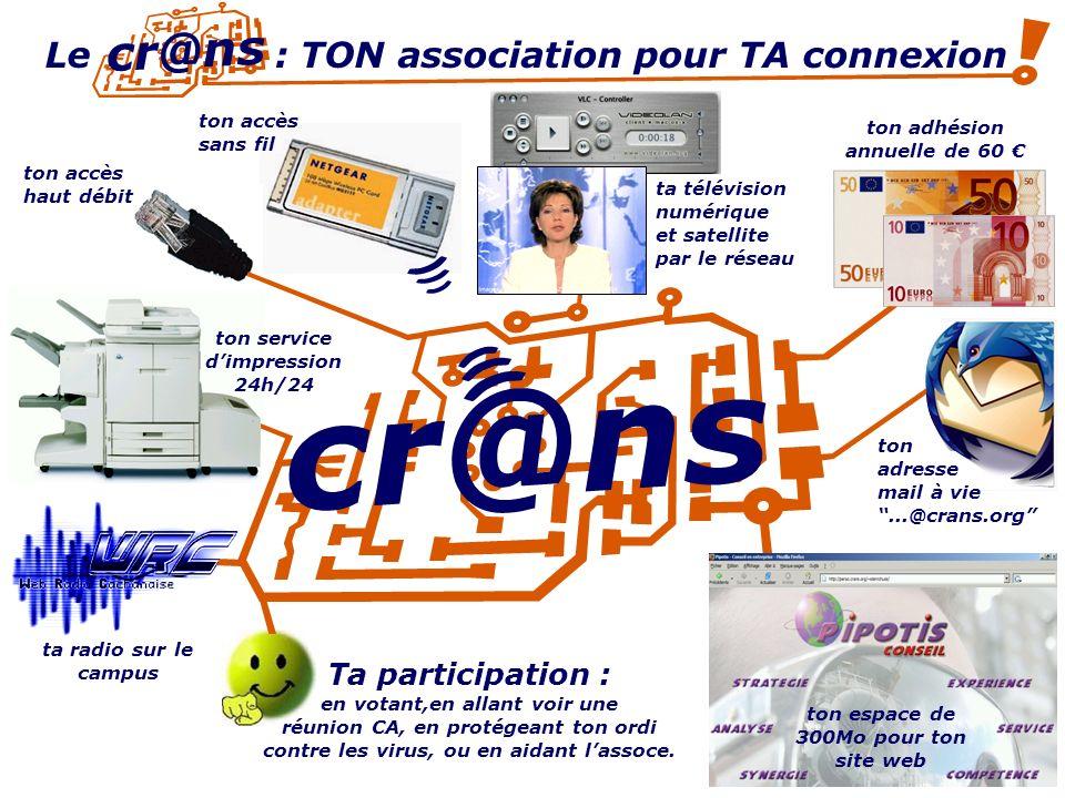 Le : TON association pour TA connexion cr@ns ton accès haut débit ton accès sans fil ton service dimpression 24h/24 ta télévision numérique et satelli