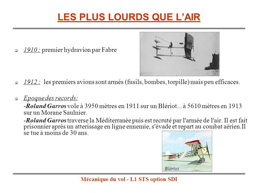Mécanique du vol - L1 STS option SDI LES PLUS LOURDS QUE LAIR 1910 : premier hydravion par Fabre 1912 : les premiers avions sont armés (fusils, bombes, torpille) mais peu efficaces.